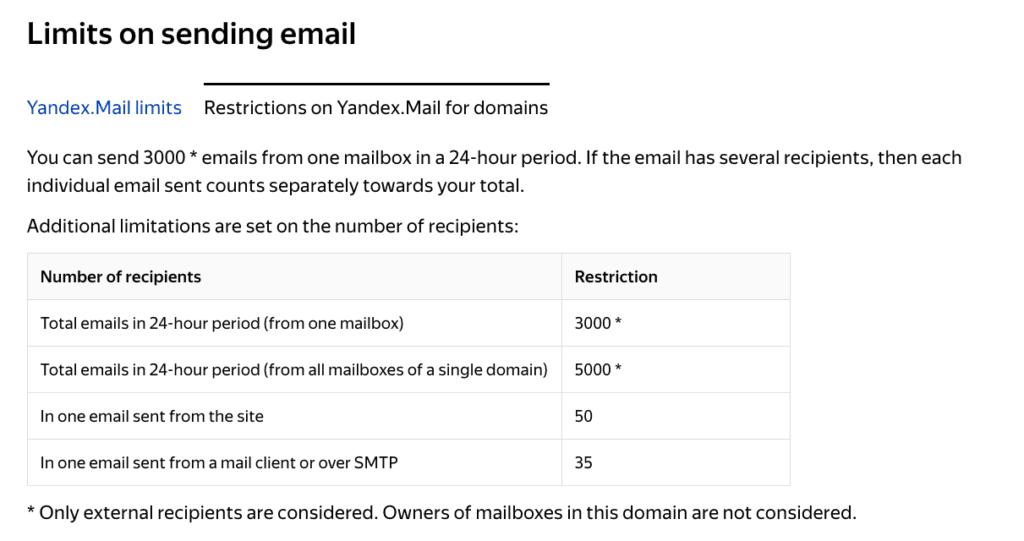 Yandex Smtp Sending Limit